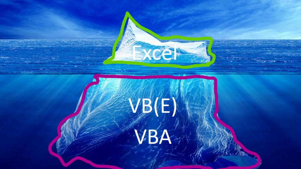 Exceli makrode koolitus, Kasulik Koolitus, koolitaja Asko Uri